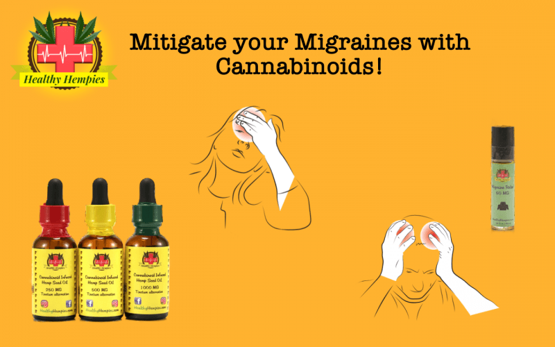Mitigate your migraines with cannabinoids Mitigate your Migraines with Cannabinoids, Migraine Sufferers Cannabioids Offer Many Benefits Could CAnnabinoids Help Mitigate you Migraines