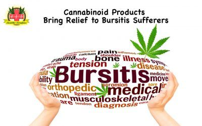 Cannabinoids bring relief to Bursitis Sufferes, Cannabinoids reduce inflammation and pain, Antibiotic antibacterial and antiviral benefits of CannabinoidsCannabinoid Products Bring Relief to Bursitis Sufferers